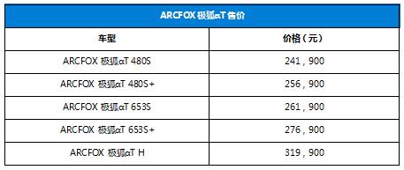 苏州ARCFOX Space店开业  ARCFOX极狐全国渠道版图再下一城,ARCFOX活动资讯